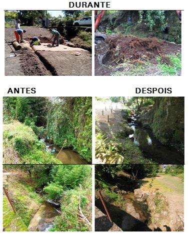 Consellería-Medio-Ambiente-remata-actuacións-mellora-regato-Vao-seu-paso-parroquia-Coruxo-concello-Vigo